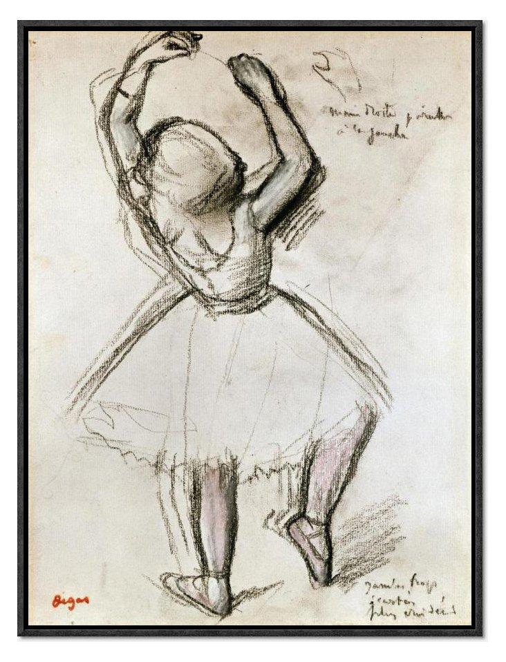 Edgar Degas, Back View of a Dancer