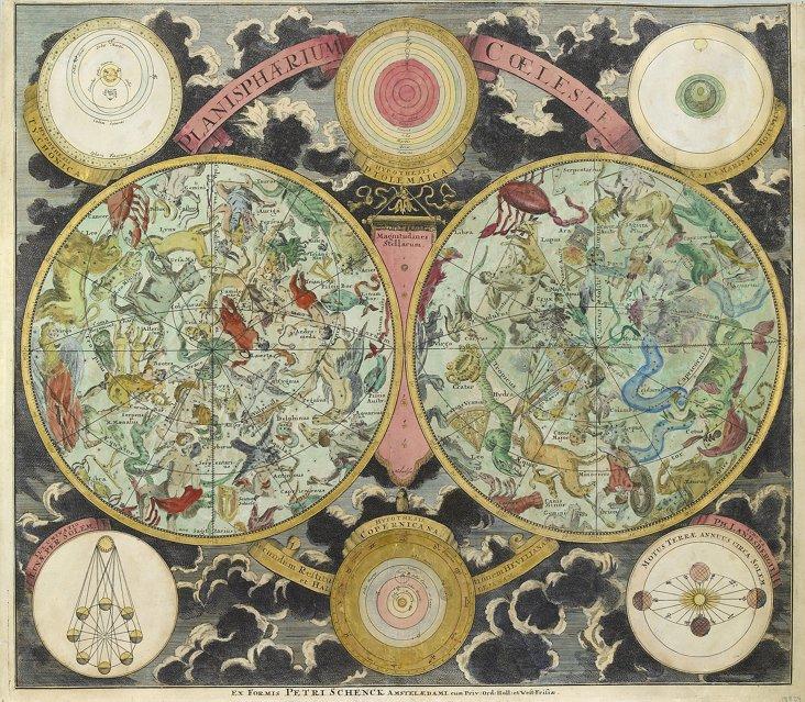 Planisphaeirum Coeleste Framed Print