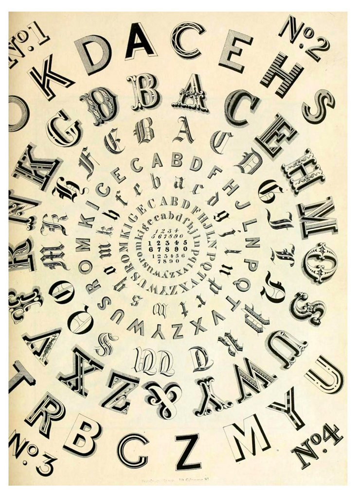 Alphabetic & Numeric Chart Framed Print