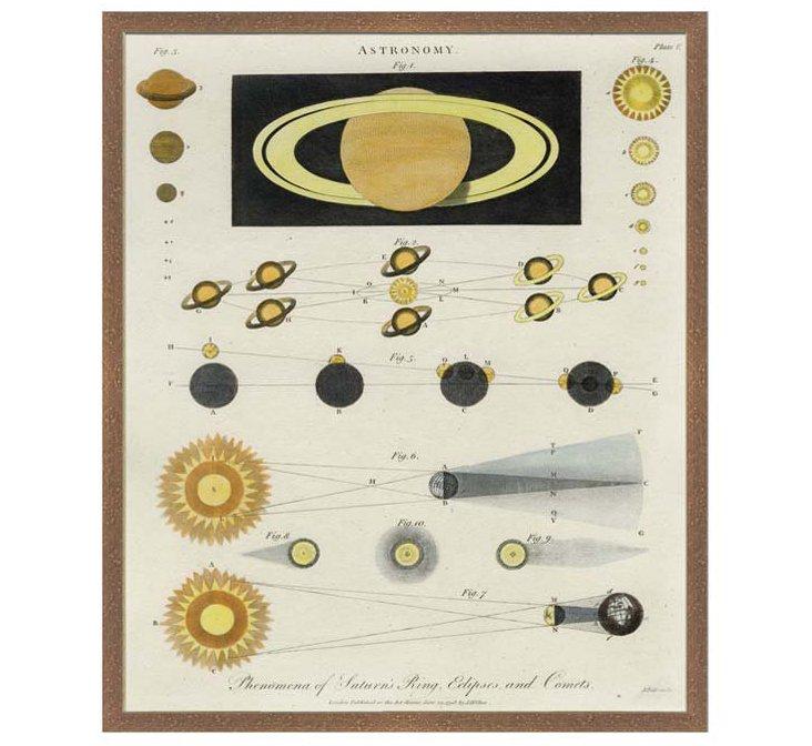 Astronomical Charts II
