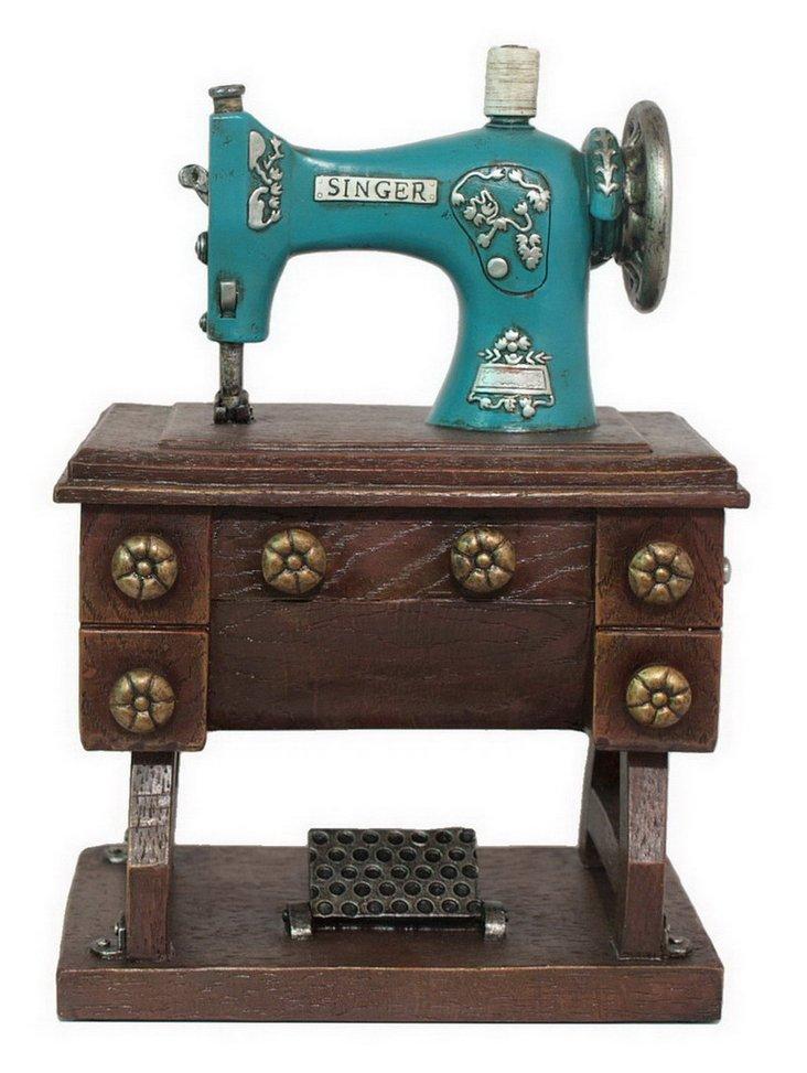 Sewing Machine Money Bank