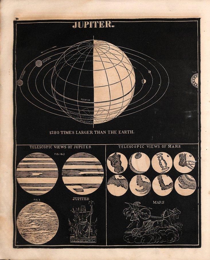 Jupiter, 1870