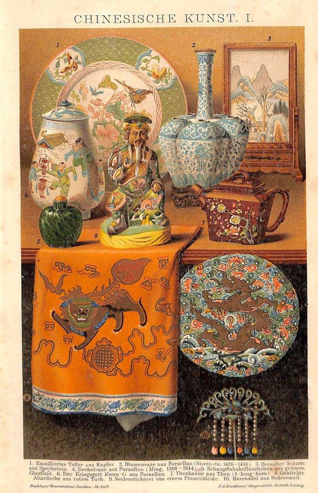 Chinese Art, 1894