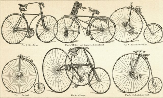 Bicycle Inventions Engraving, 1895