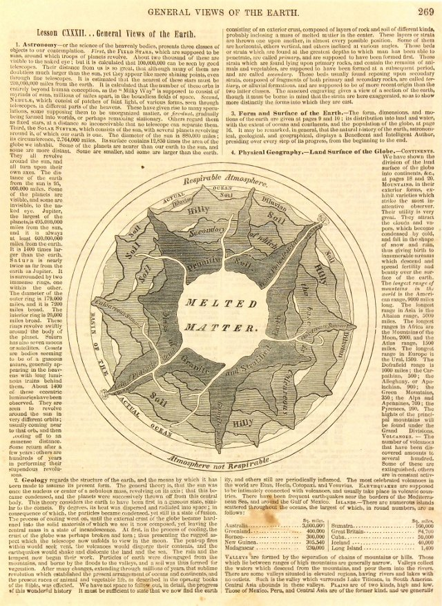 View of the Earth, 1856