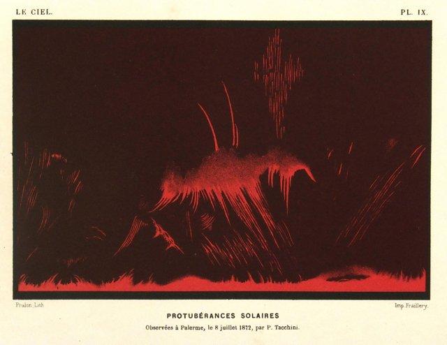 Solar Flares, 1877