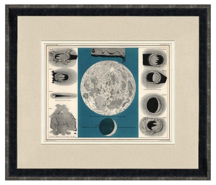 Moon Diagrams Print, 1875