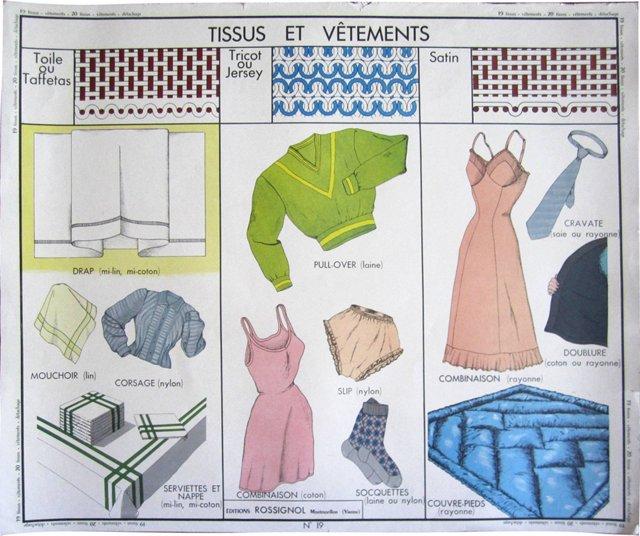 French Fashion Textile Poster