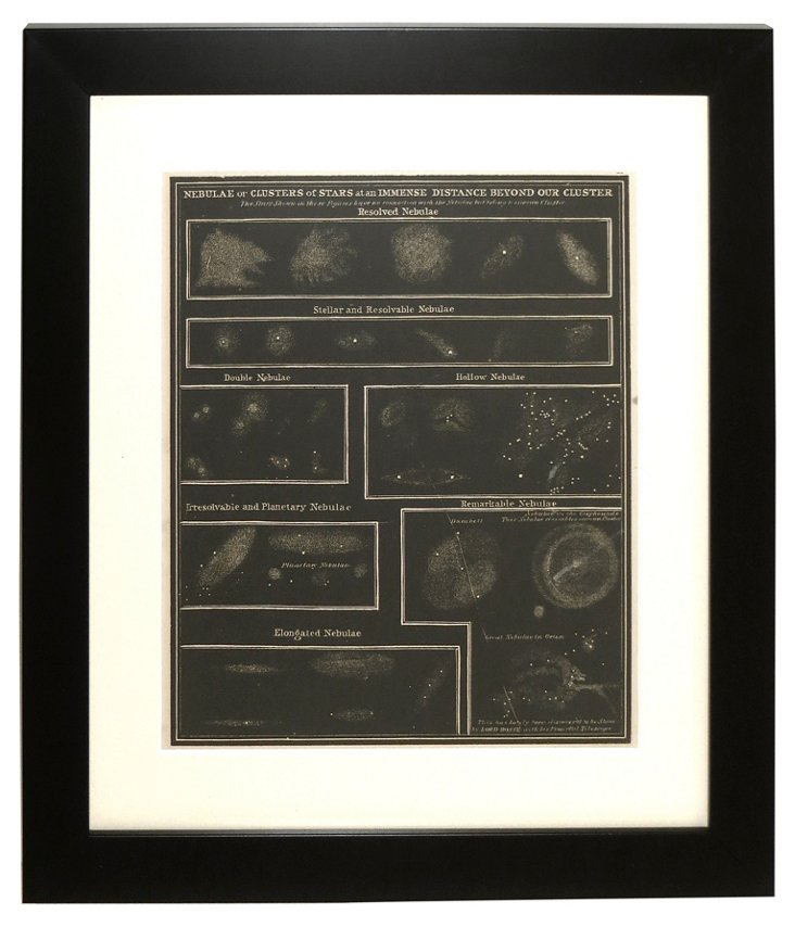 19th-C. Binary Stars Print