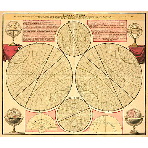 Diagram of the Planets, 1740